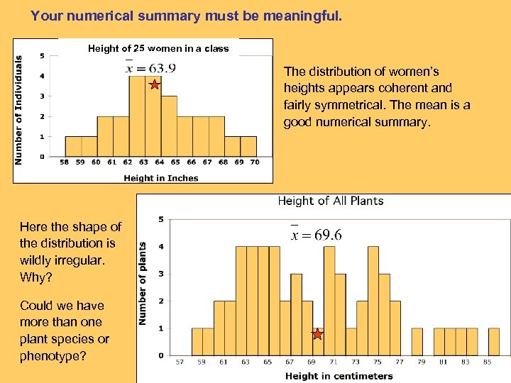 Your numerical summary must be meaningful. Height of 25 women in a class The