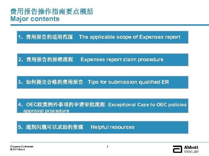 费用报告操作指南要点概括 Major contents 1、费用报告的适用范围 2、费用报告的报销流程 The applicable scope of Expenses report claim procedure 3、如何提交合格的费用报告
