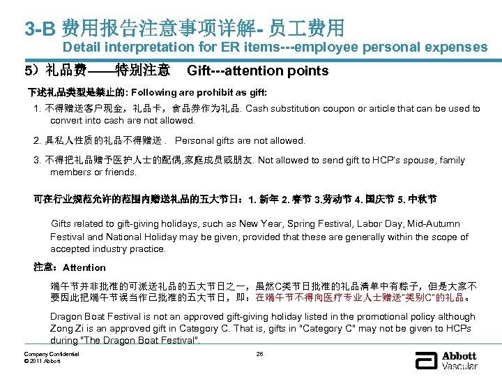 3 -B 费用报告注意事项详解- 员 费用 Detail interpretation for ER items---employee personal expenses 5)礼品费——特别注意 Gift---attention