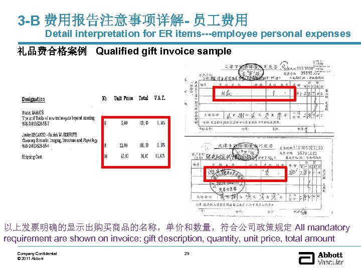 3 -B 费用报告注意事项详解- 员 费用 Detail interpretation for ER items---employee personal expenses 礼品费合格案例 Qualified