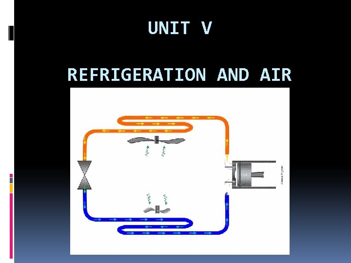 UNIT V REFRIGERATION AND AIR CONDITIONING