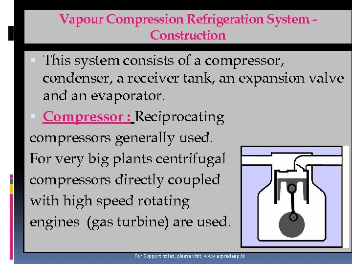 Vapour Compression Refrigeration System Construction This system consists of a compressor, condenser, a receiver