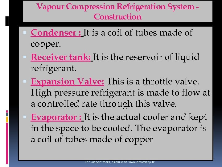 Vapour Compression Refrigeration System Construction Condenser : It is a coil of tubes made