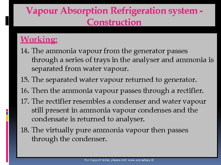 Vapour Absorption Refrigeration system Construction Working: 14. The ammonia vapour from the generator passes