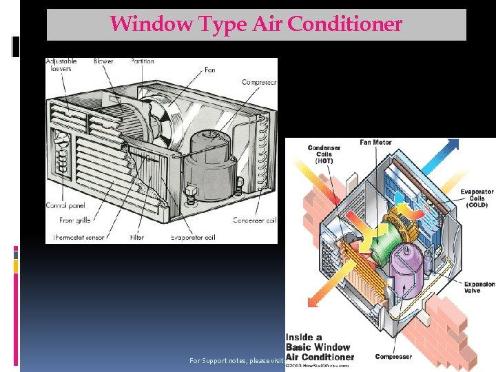 Window Type Air Conditioner For Support notes, please visit: www. arpradeep. tk