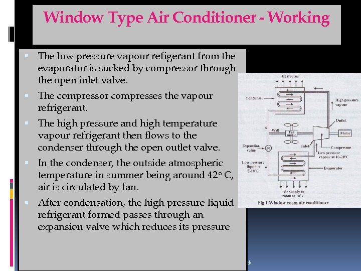 Window Type Air Conditioner - Working The low pressure vapour refigerant from the evaporator