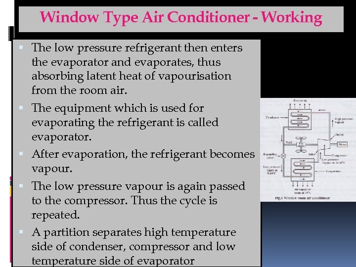 Window Type Air Conditioner - Working The low pressure refrigerant then enters the evaporator