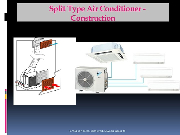 Split Type Air Conditioner Construction For Support notes, please visit: www. arpradeep. tk
