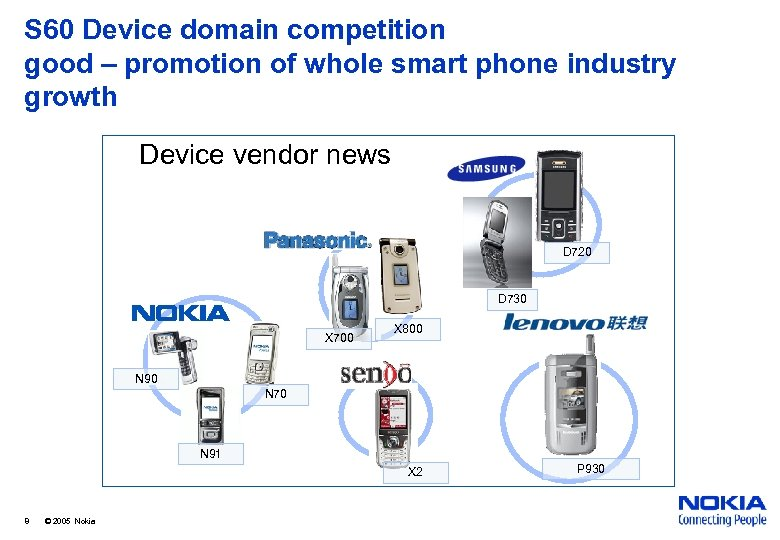 S 60 Device domain competition good – promotion of whole smart phone industry growth
