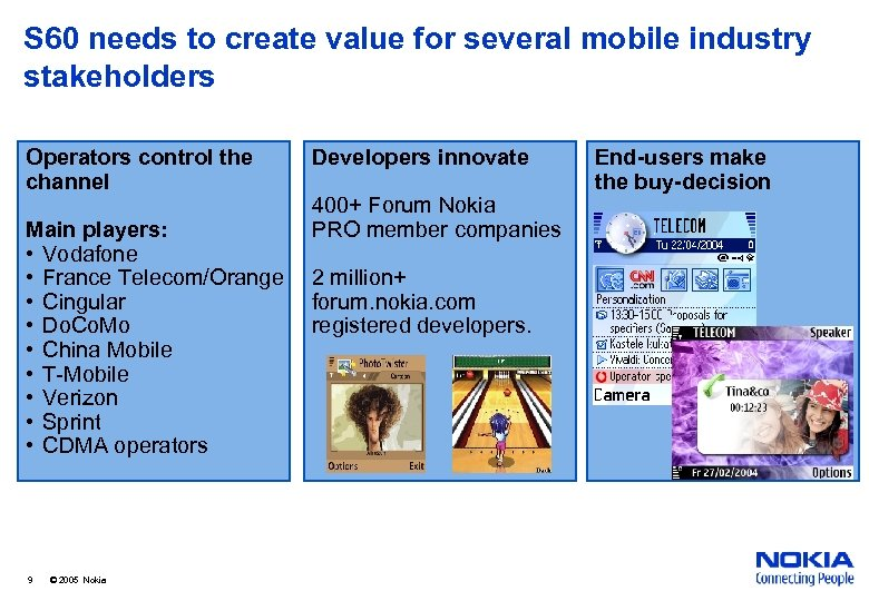 S 60 needs to create value for several mobile industry stakeholders Operators control the