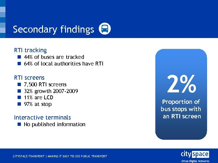 Secondary findings o RTI tracking n 44% of buses are tracked n 64% of