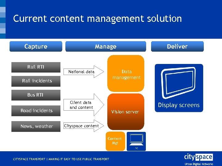 Current content management solution Capture Rail RTI Manage Data management National data Rail incidents