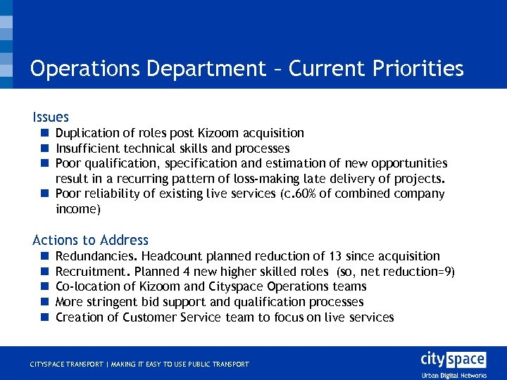 Operations Department – Current Priorities o Issues n Duplication of roles post Kizoom acquisition