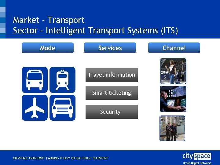 Market - Transport Sector - Intelligent Transport Systems (ITS) Mode Services Travel information Smart