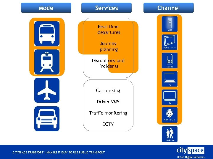 Mode Services Real-time departures Journey planning Real-time departures Disruptions and incidents Journey planning Disruptions