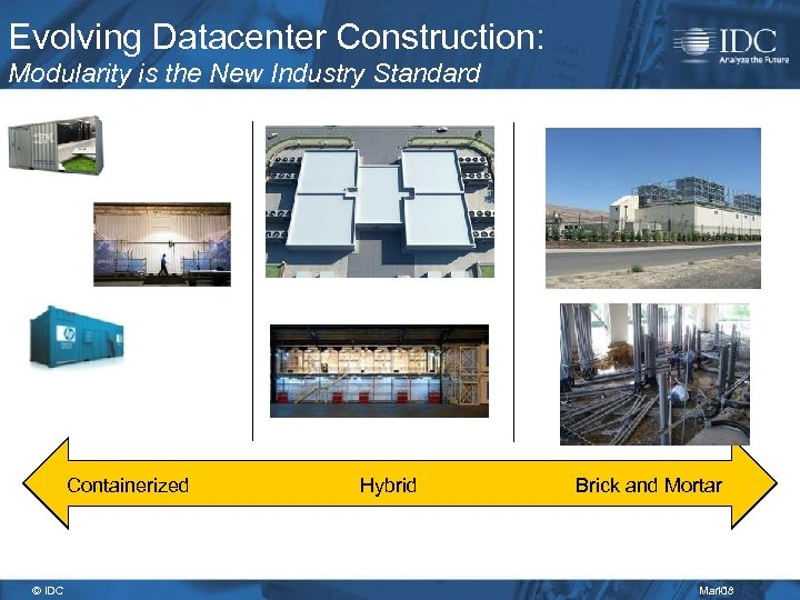 Evolving Datacenter Construction: Modularity is the New Industry Standard Containerized © IDC Hybrid Brick