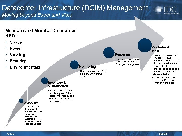 Datacenter Infrastructure (DCIM) Management Moving beyond Excel and Visio Measure and Monitor Datacenter KPI's