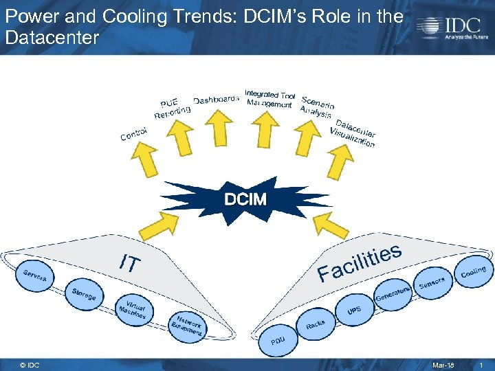 Power and Cooling Trends: DCIM's Role in the Datacenter © IDC Mar-18 1