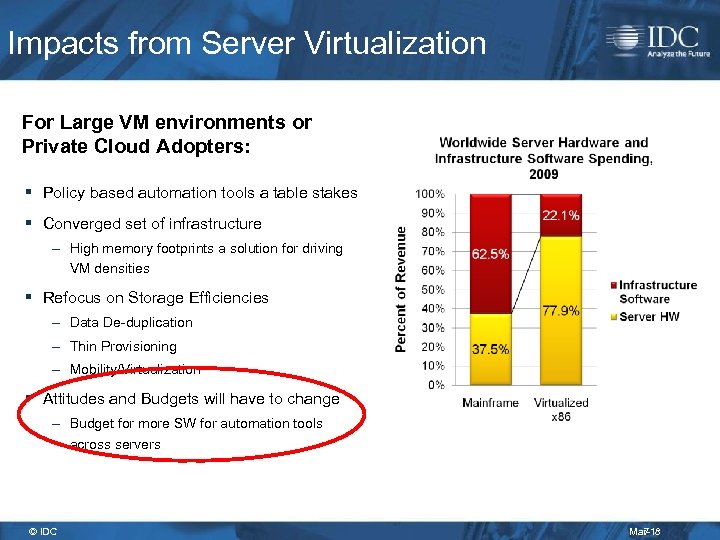 Impacts from Server Virtualization For Large VM environments or Private Cloud Adopters: § Policy