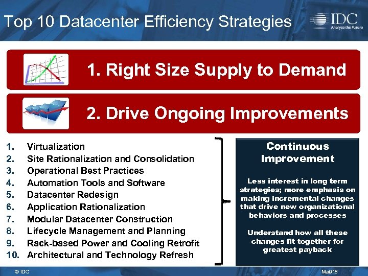 Top 10 Datacenter Efficiency Strategies 1. Right Size Supply to Demand 2. Drive Ongoing