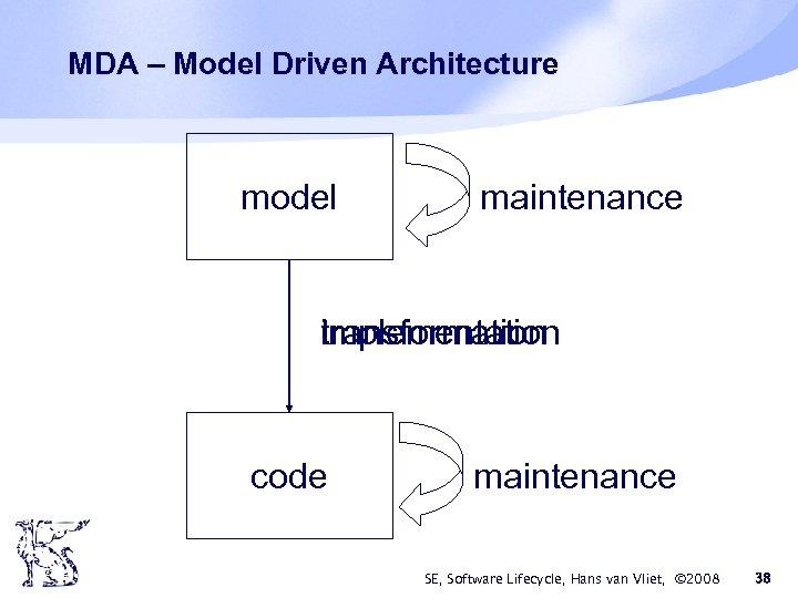 MDA – Model Driven Architecture model maintenance transformation implementation code maintenance SE, Software Lifecycle,