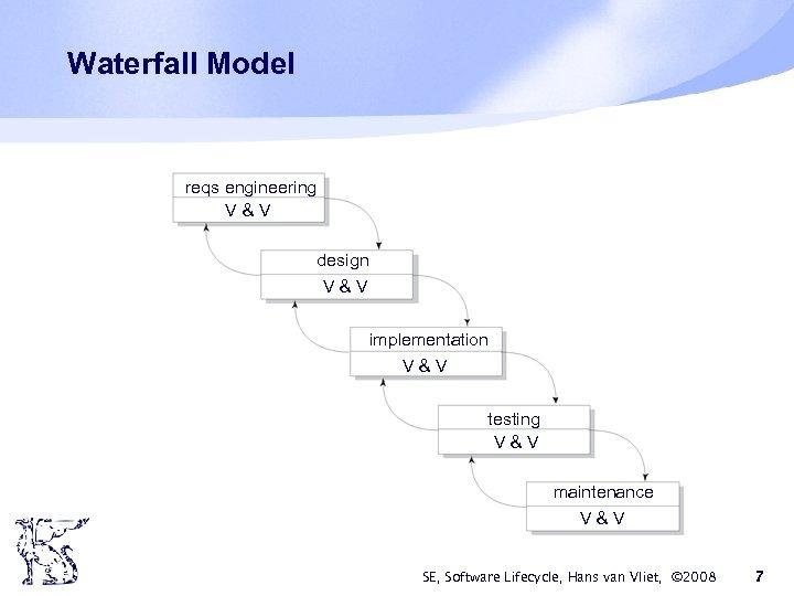 Waterfall Model reqs engineering V&V design V&V implementation V&V testing V&V maintenance V&V SE,