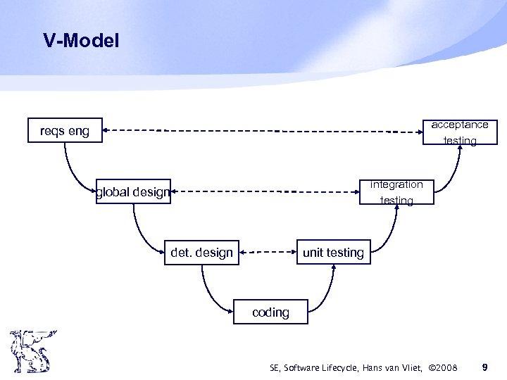 V-Model acceptance testing reqs eng integration testing global design unit testing det. design coding