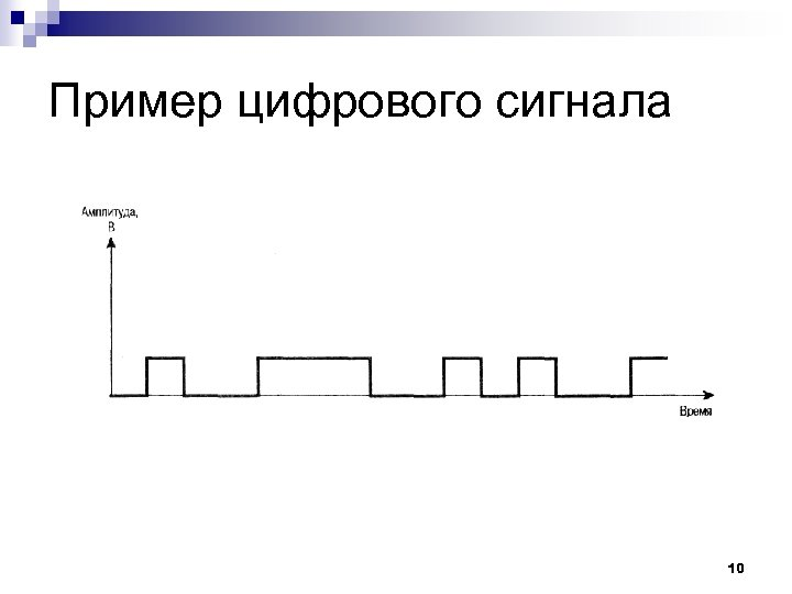 Пример цифрового сигнала 10