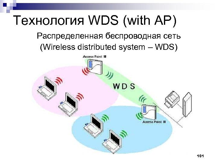 Технология WDS (with AP) Распределенная беспроводная сеть (Wireless distributed system – WDS) 101