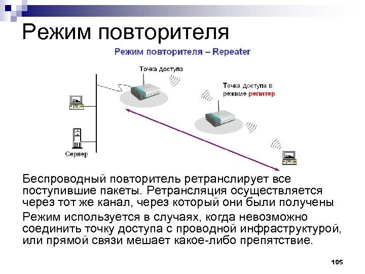Режим повторителя Беспроводный повторитель ретранслирует все поступившие пакеты. Ретрансляция осуществляется через тот же канал,