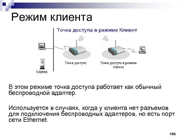 Режим клиента В этом режиме точка доступа работает как обычный беспроводной адаптер. Используется в