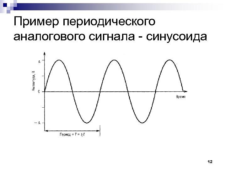 Пример периодического аналогового сигнала - синусоида 12