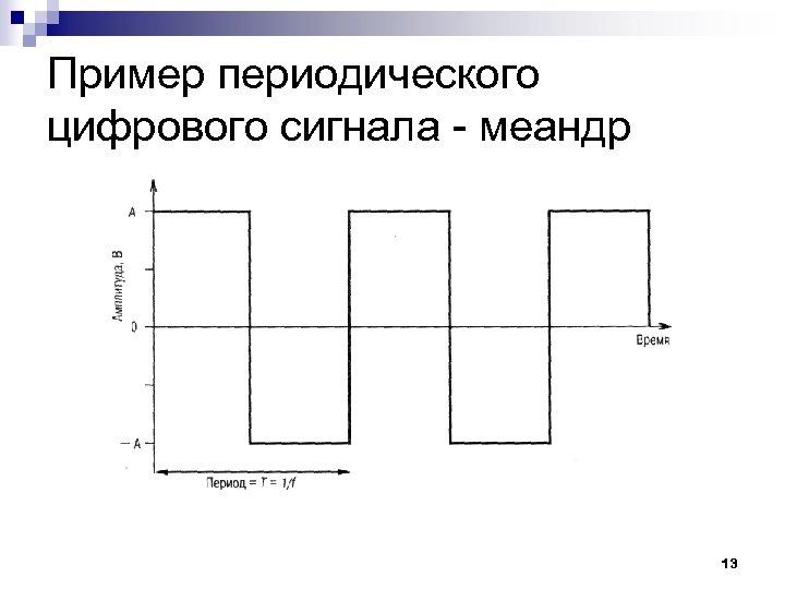 Пример периодического цифрового сигнала - меандр 13