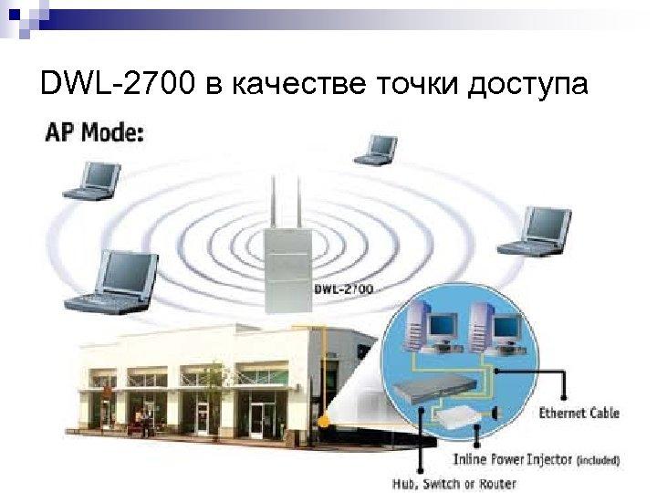 DWL-2700 в качестве точки доступа 132