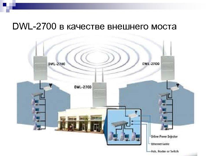 DWL-2700 в качестве внешнего моста 133