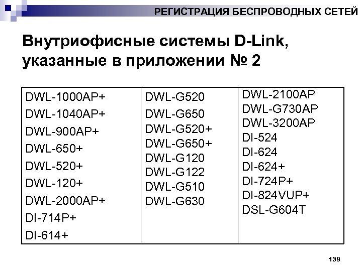 РЕГИСТРАЦИЯ БЕСПРОВОДНЫХ СЕТЕЙ Внутриофисные системы D-Link, указанные в приложении № 2 DWL-1000 AP+ DWL-1040