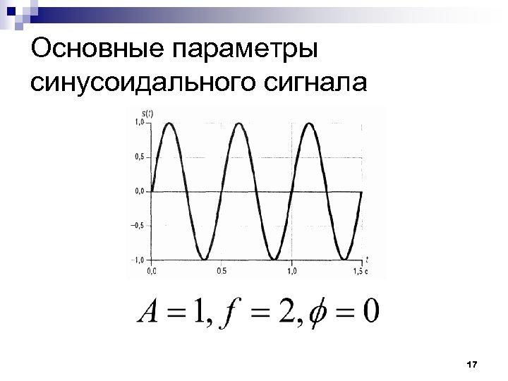 Основные параметры синусоидального сигнала 17