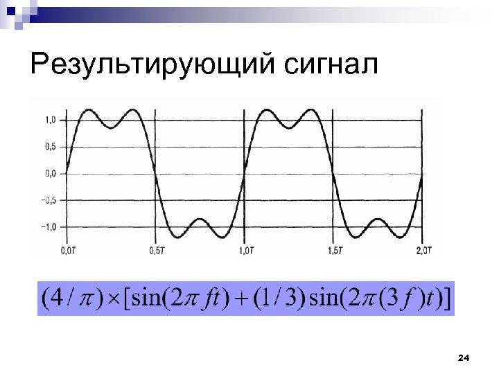 Результирующий сигнал 24