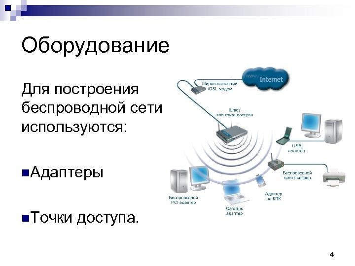 Оборудование Для построения беспроводной сети используются: n. Адаптеры n. Точки доступа. 4