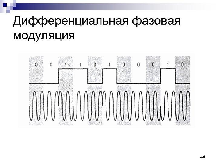 Дифференциальная фазовая модуляция 44