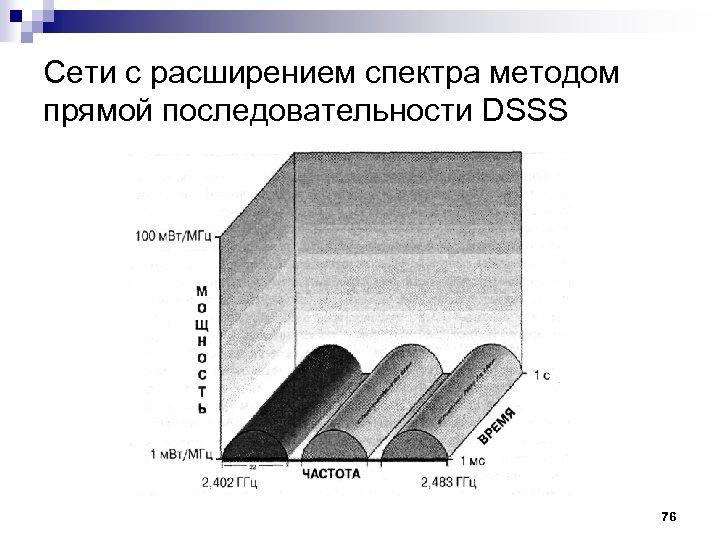Сети с расширением спектра методом прямой последовательности DSSS 76