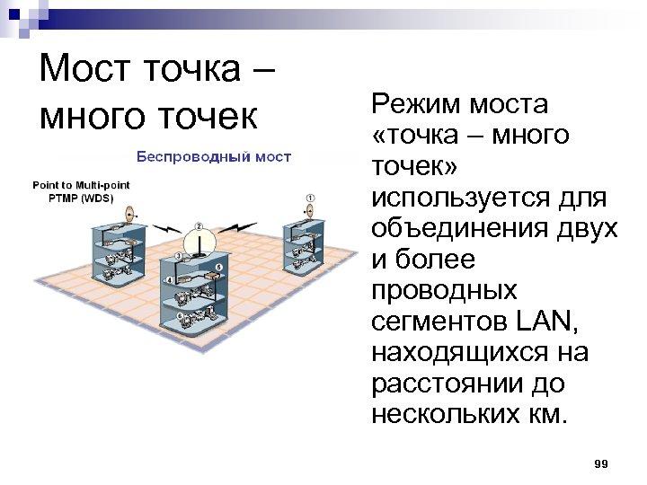 Мост точка – много точек Режим моста «точка – много точек» используется для объединения