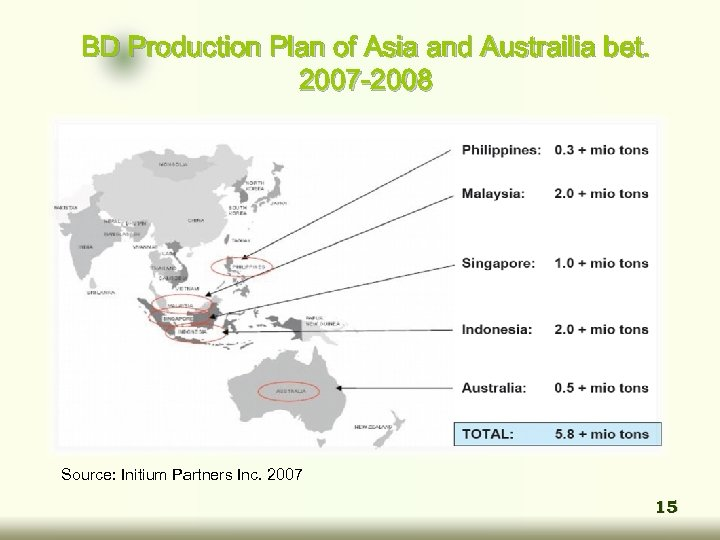 BD Production Plan of Asia and Austrailia bet. 2007 -2008 Source: Initium Partners Inc.
