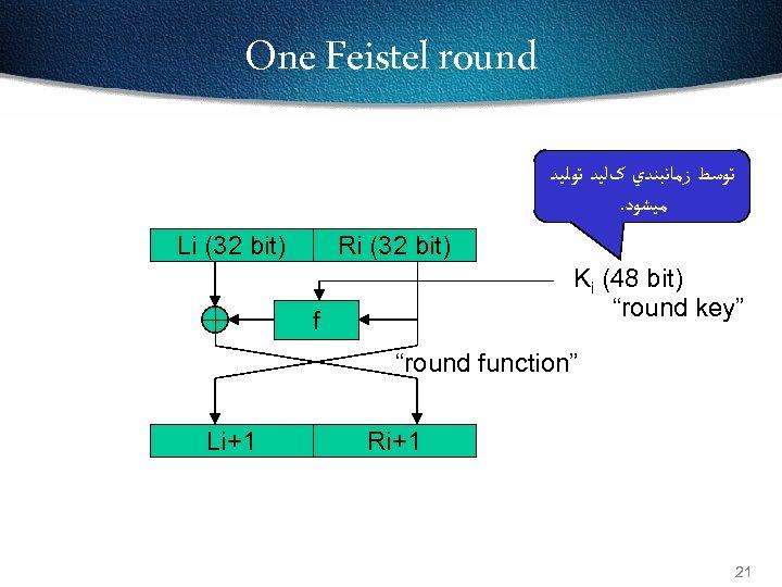 One Feistel round ﺗﻮﺳﻂ ﺯﻣﺎﻧﺒﻨﺪﻱ کﻠﻴﺪ ﺗﻮﻟﻴﺪ . ﻣﻴﺸﻮﺩ Li (32 bit) Ri (32