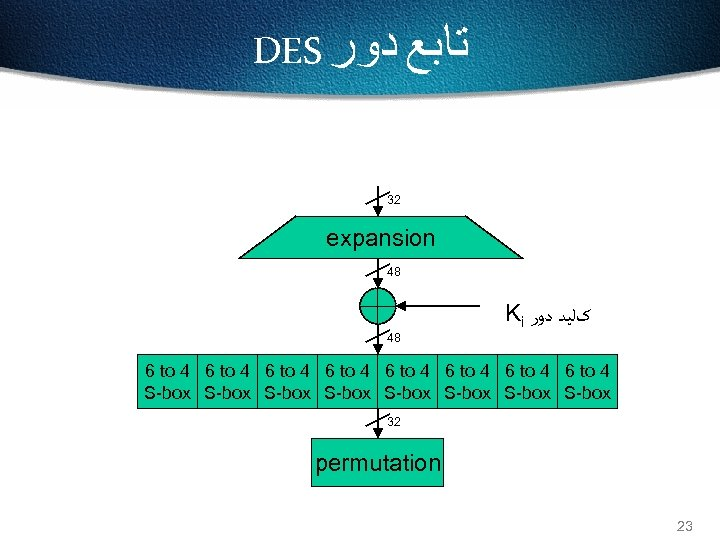 DES ﺗﺎﺑﻊ ﺩﻭﺭ 32 expansion 48 Ki کﻠﻴﺪ ﺩﻭﺭ 48 6 to 4 6