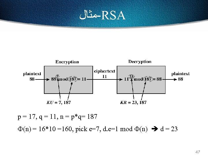 -ﻣﺜﺎﻝ RSA p = 17, q = 11, n = p*q= 187 (n)