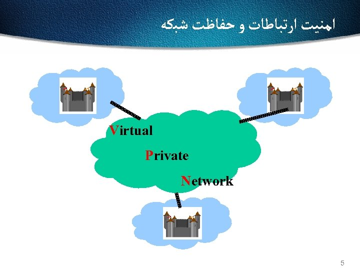 ﺍﻣﻨﻴﺖ ﺍﺭﺗﺒﺎﻃﺎﺕ ﻭ ﺣﻔﺎﻇﺖ ﺷﺒﻜﻪ Virtual Private Network 5