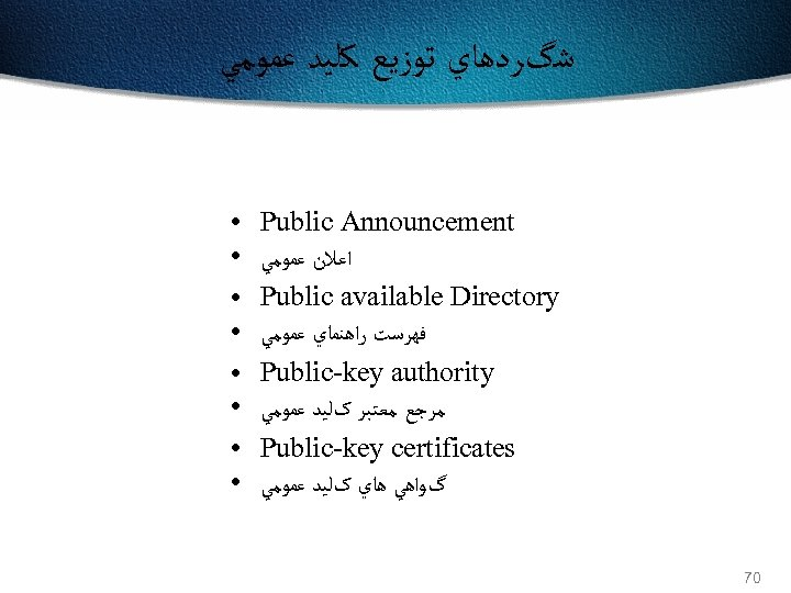 ﺷگﺮﺩﻫﺎﻱ ﺗﻮﺯﻳﻊ ﻛﻠﻴﺪ ﻋﻤﻮﻣﻲ Public Announcement ﺍﻋﻼﻥ ﻋﻤﻮﻣﻲ Public available Directory ﻓﻬﺮﺳﺖ ﺭﺍﻫﻨﻤﺎﻱ