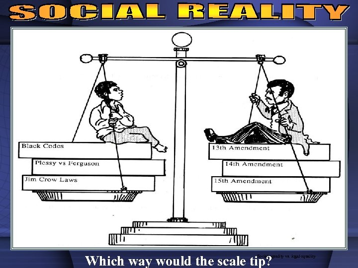 Which way would the scale tip? Social equality vs. legal equality