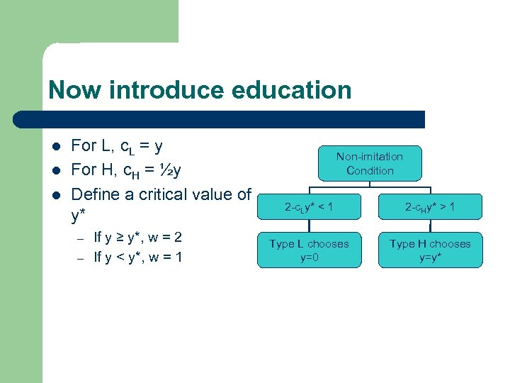 Now introduce education l l l For L, c. L = y For H,
